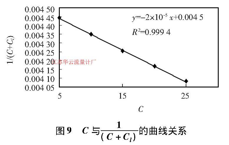 计算公式 图9