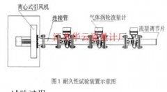气体涡轮流量计耐久性