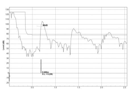 地坑液位计回音曲线图