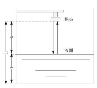 超声波液位计测量原理图