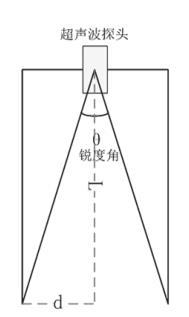 立管长度与锐度角示意图