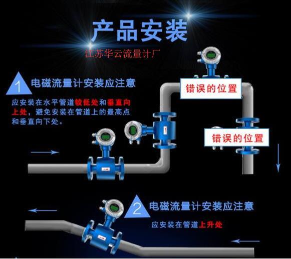 酸碱液体流量计