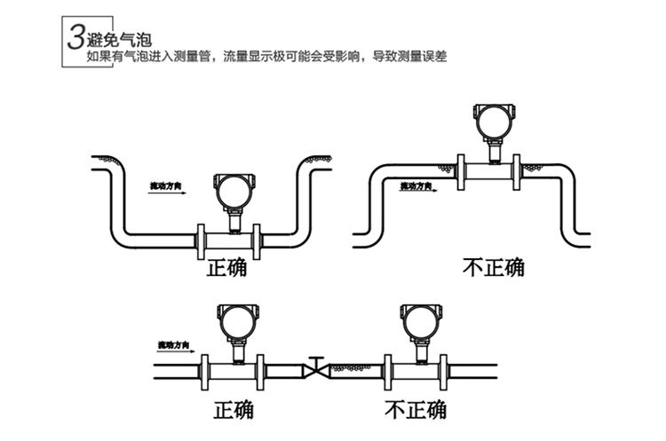 液体涡轮流量计安装要点