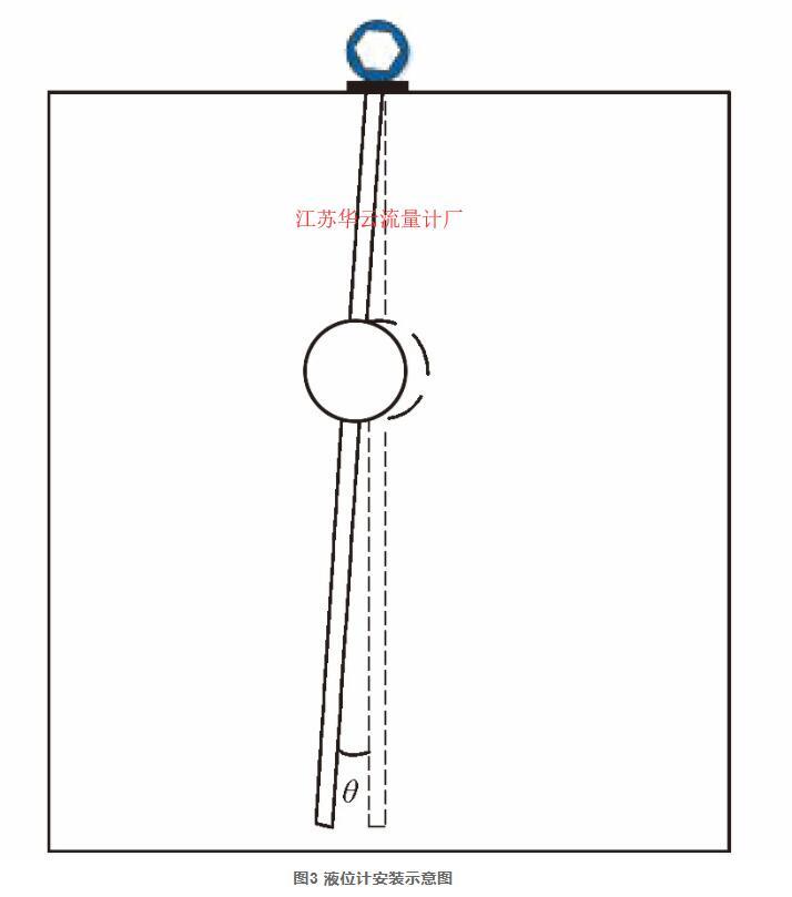 图3 液位计安装示意图